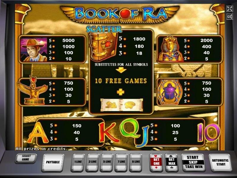 Онлайн автомат Aztec Gold Золото Ацтеков Пирамида